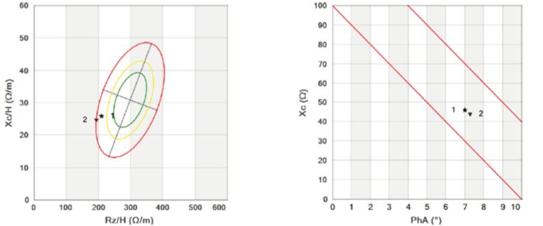 la percentuale di grasso corporeo ridimensiona la precisione